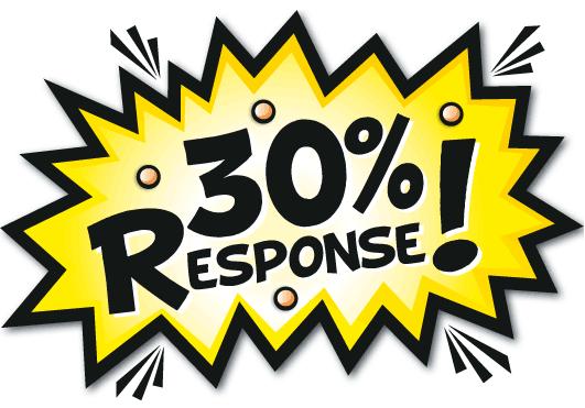 30 % Response – Steilvorlage für Ihren Erfolg
